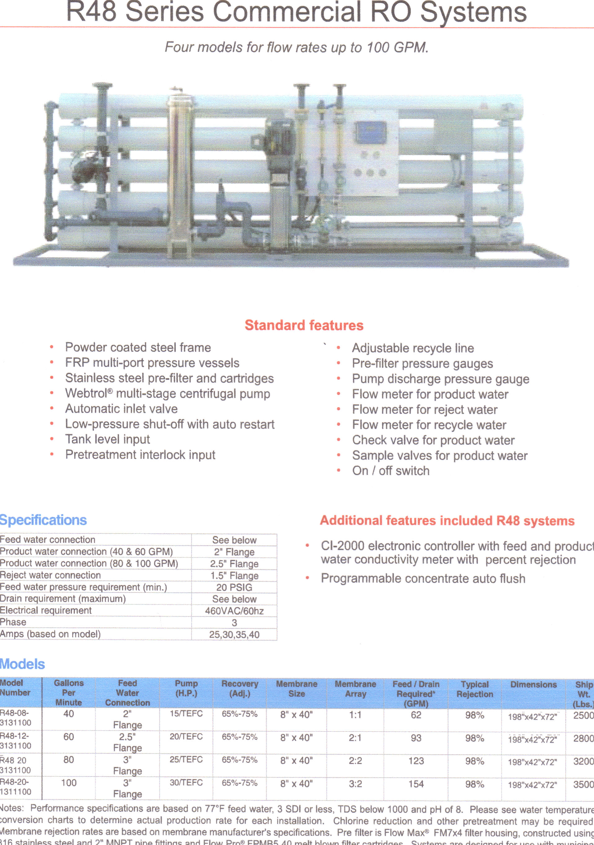 Reverse Osmosis Systems For Your Home Or Office